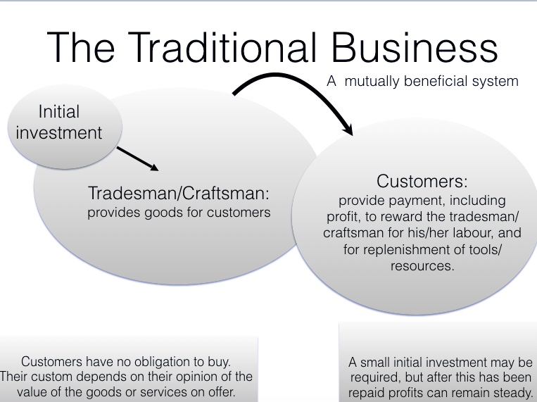 The traditional business